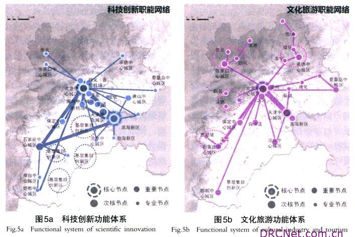 [区域发展] 京津冀空间协同发展规划的创新思维(中)